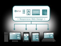 Responsive web dedign